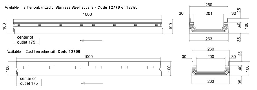 200mm Shallow Drainage Channel line drawing